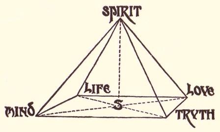 FourSquare_Pyramid