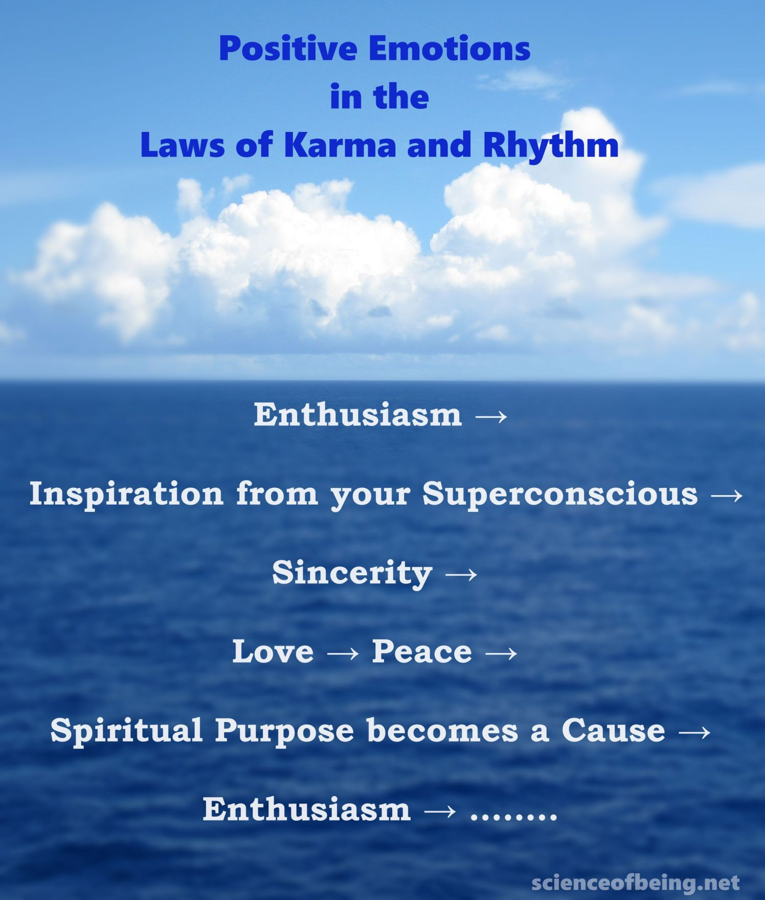 Positive Emotions in the Law of Karma and Rhythm