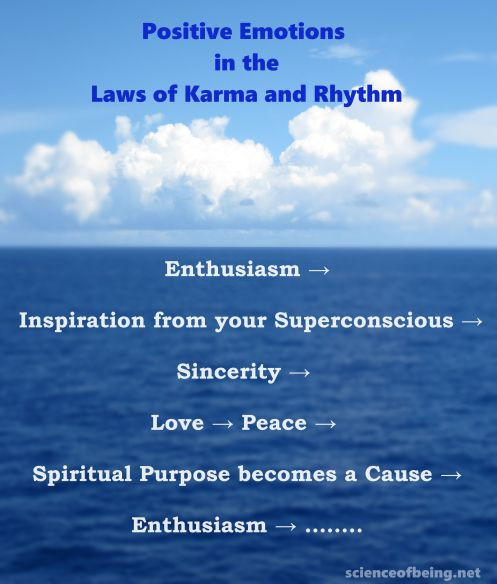 positive emotions and karma